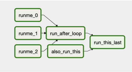 Apache Airflow Tutorial – DAGs, Tasks, Operators, Sensors, Hooks & XCom