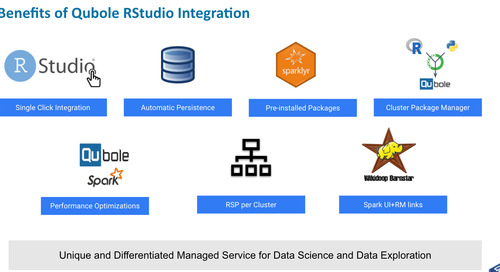 Integration of RStudio & Qubole Platform come together at your Fingertips | Qubole