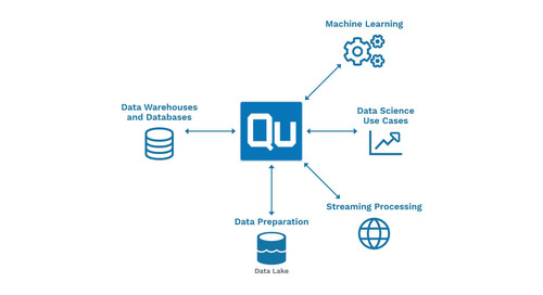 Part 2: Tuning the Data Ingestion process