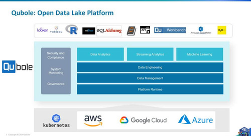 Enhanced Network Security with AWS PrivateLink on Qubole