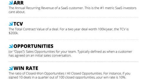 Sales Metrics 101: How To Find (And Fix) Those Dangerous Cracks In Your Sales Funnel