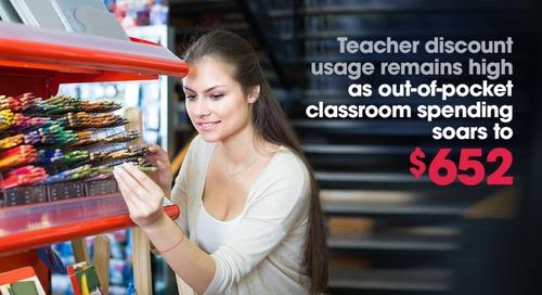 New Survey Reveals Teacher Spending Has Skyrocketed – Infographic