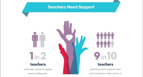 Marketing to Teachers