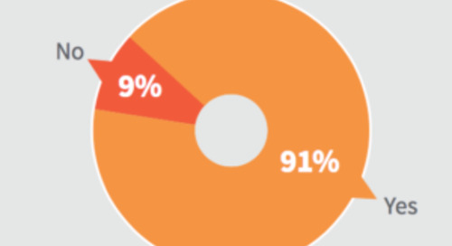 3 Ways Interactive Content Drives Shorter B2B Sales Cycles