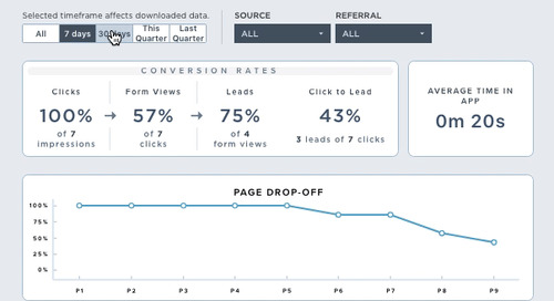 Meet Your New Analytics in SnapApp's Revamped Dashboard