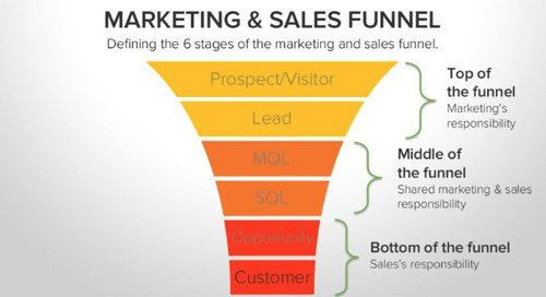 3 Common Missteps that Silo Sales and Marketing Teams