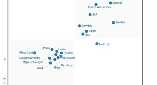 Snowflake Recognized as a Leader by Gartner: Third Consecutive Year positioned in the Magic Quadrant Report