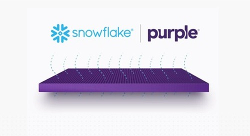 Purple Uses Snowflake to Dramatically Increase  Fulfillment and Production Rates
