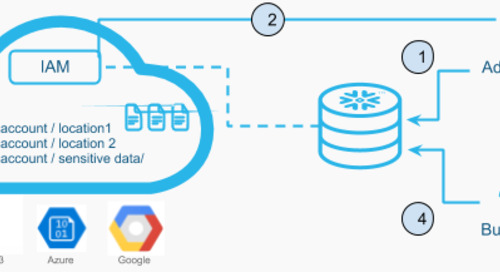 Use Credential-Less Stages to Secure Your Cloud Storage Without Sharing Secrets