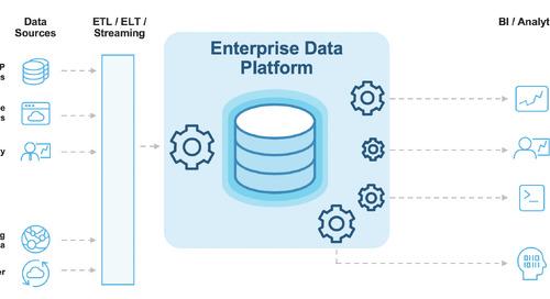 Snowflake, the Cloud Data Platform