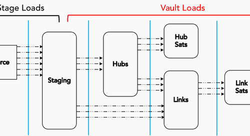 Tips for Optimizing the Data Vault Architecture on Snowflake (Part 2)