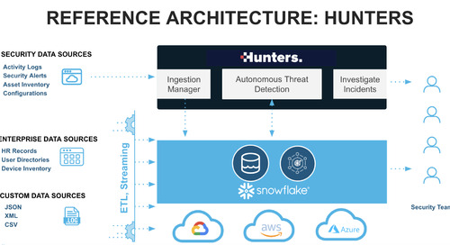 Creating a Security Data Platform with Snowflake and Hunters.AI