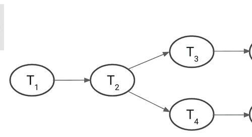 Easy Continuous Data Pipelines with GA of Streams and Tasks