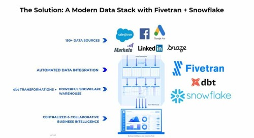 Snowflake + Fivetran + dbt: Turn Your Marketing Data Silos into Marketing Insights