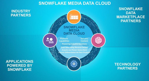 Snowflake Launches Media Data Cloud for Data Collaboration in Media and Advertising Ecosystem