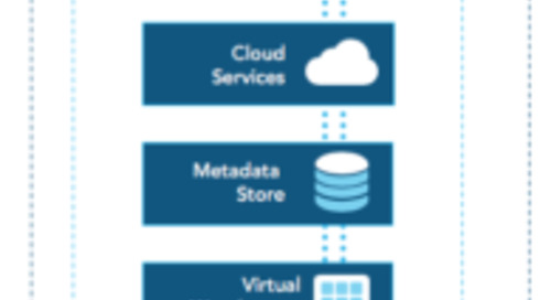 How to Get Started with Snowflake on Azure