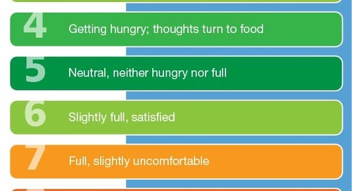5 tips to manage your hunger