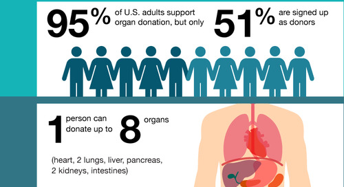 Organ donation: Know the facts
