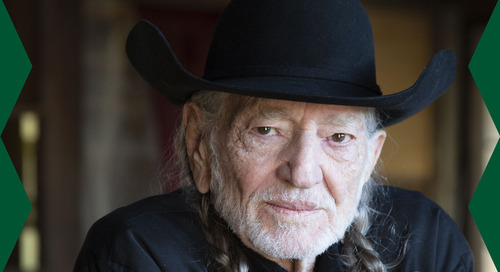 Willie Nelson on the Silver Linings of Hanging at Home – SXSW 2021 Keynote [Video]