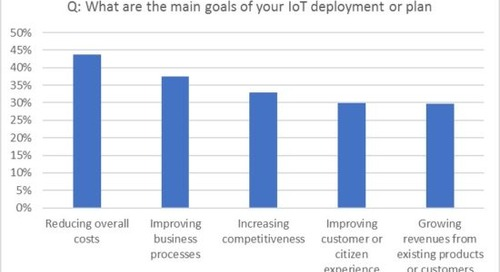 The Ovum view: drivers and challenges for IoT in manufacturing sector