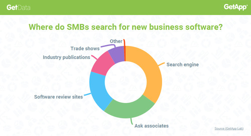 SMBs are well-schooled when it comes to finding new business software