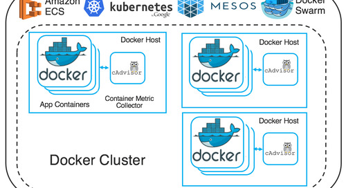 How to Monitor Containers Efficiently at Scale?