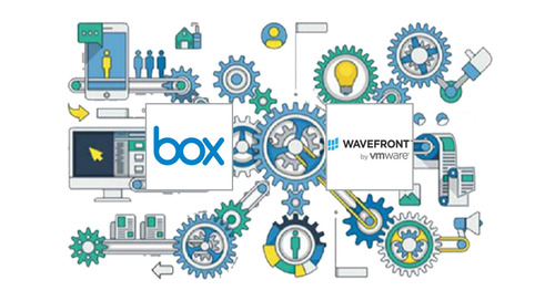 New Automation Tooling for Wavefront gets Boxed-up by Box