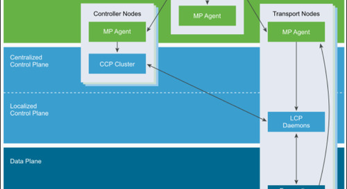 It's Not a Network Problem! New Ways to Troubleshoot and Scale NSX-T Data Center with Wavefront