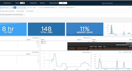Unclog Your Build Pipeline: Monitoring Jenkins Environment with Wavefront