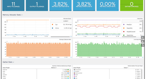 Monitor the Monitors for Scale: How Wavefront Assures a Fleet of Telegraf Agents