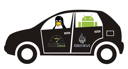 Powering Automotive Innovation With Open Source