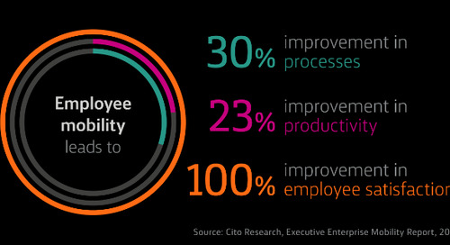 How Employee Mobility is Improving the Customer Experience