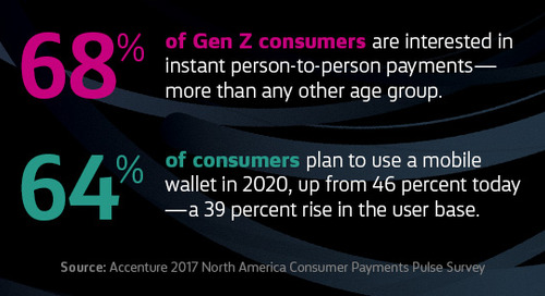 How Technology is Changing the Banking Payment Ecosystem