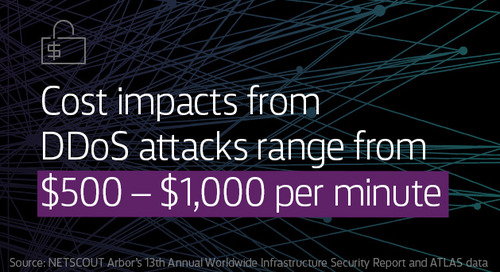 DDoS Attacks Are Escalating and Financial Institutions are Especially Vulnerable
