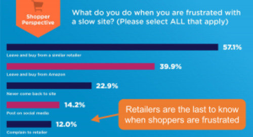 Blog: 2019 RSR Report - Shopper Insight Gives Retailers A Wake-Up Call