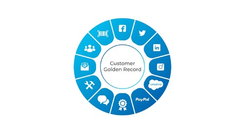 Customer Golden Records: How to build them from disparate data sources with Arena
