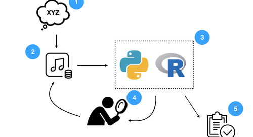 Accessible Data Science with BigQuery Machine Learning + Looker