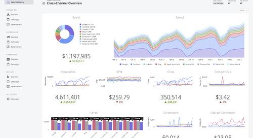 Building on Looker - Spotlight on Upcoming Digital Marketing Application